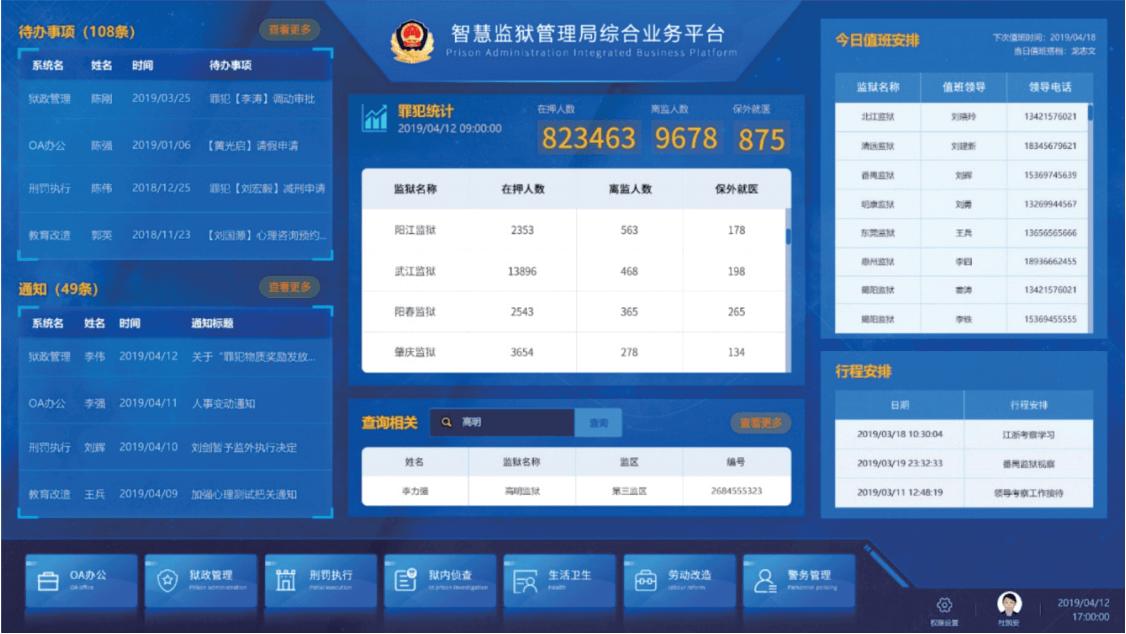 综合业务管理平台界面