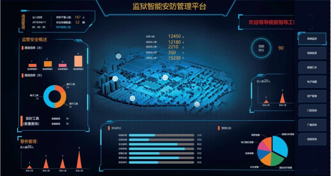 智能安防综合管理平台